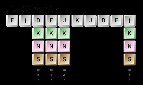 泓迅科技分解DNA文库的范例包孕定点饱和突变文库