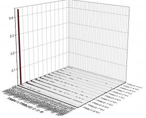 T细胞抗体测序分析服务4